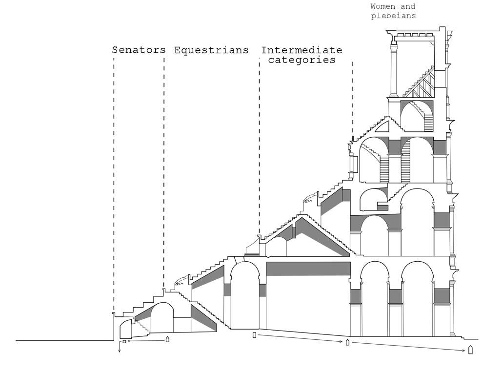 Схема Колизея